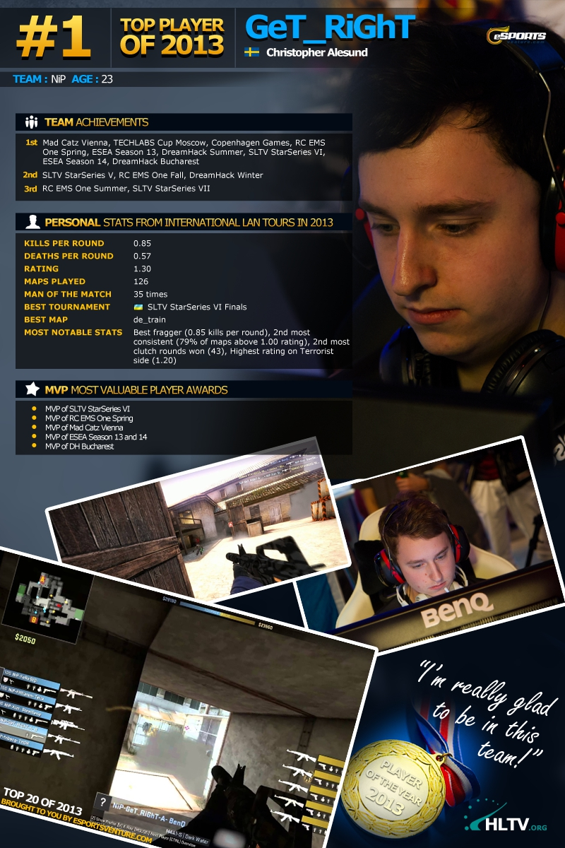 http://static.hltv.org/images/galleries/1693-full/1390252445.9831.jpeg