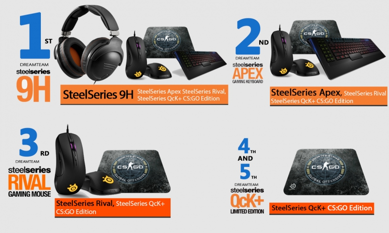 Steelseries 9h headset csgo betting different kinds of arbitrage betting